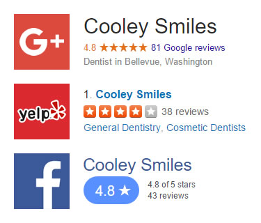 Reviews on Google, Yelp and Facebook.